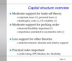 capital structure overview