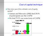 cost of capital technique