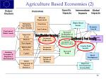 agriculture based economies 2