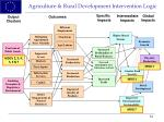 agriculture rural development intervention logic