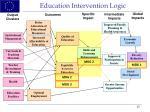 education intervention logic