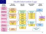 health intervention logic