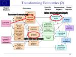 transforming economies 2