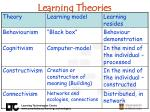 learning theories14