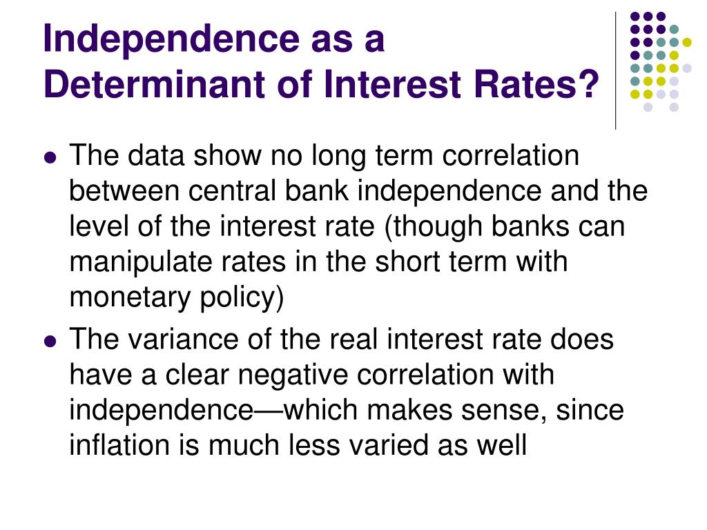 Independence as a Determinant of Interest Rates?
