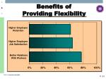 benefits of providing flexibility