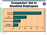 companies aid to disabled employees