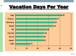 vacation days per year