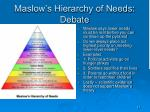 maslow s hierarchy of needs debate
