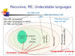 recursive re undecidable languages