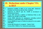 10 deductions under chapter via to huf