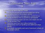 collaborative team area 5