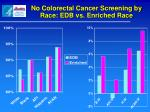 no colorectal cancer screening by race edb vs enriched race