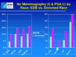 no mammography l psa r by race edb vs enriched race