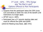 3 rd limit 60 79 range aka no man s land options offered to plan participants