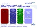 qcf possible pathway route within a competence based qualification