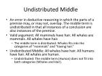 undistributed middle