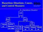 hazardous situations causes and control measures