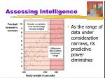 assessing intelligence21