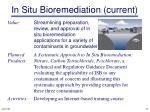 in situ bioremediation current