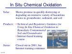 in situ chemical oxidation