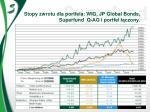 stopy zwrotu dla portfela wig jp global bonds superfund q ag i portfel czony