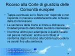 ricorso alla corte di giustizia delle comunit europee