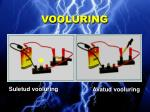 vooluring