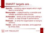 smart targets are