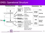 emis operational structure