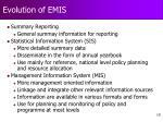 evolution of emis18