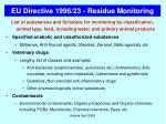 eu directive 1996 23 residue monitoring38