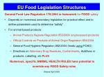 eu food legislation structures
