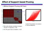 effect of support based pruning32