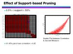 effect of support based pruning33