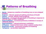 patterns of breathing