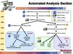 automated analysis section