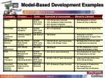 model based development examples