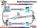 model checking process