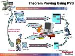theorem proving using pvs
