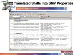 translated shalls into smv properties