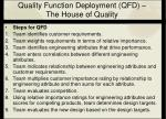 quality function deployment qfd the house of quality18