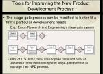 tools for improving the new product development process16
