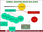 animal manure mass balance