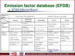 emission factor database efdb101