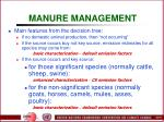 manure management62