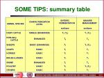 some tips summary table