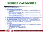 source categories