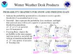 winter weather desk products
