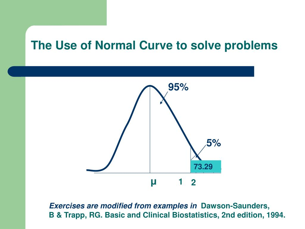 The Use of Normal Curve to solve problems